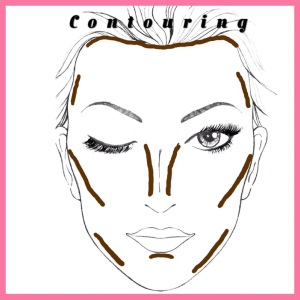 Contouring+Bronzing+Strobing